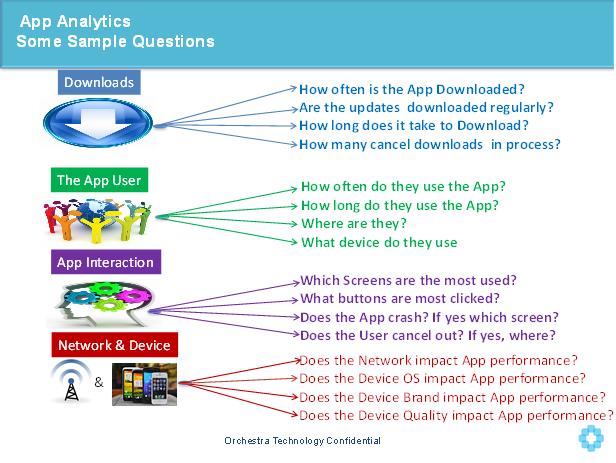 app analytics1