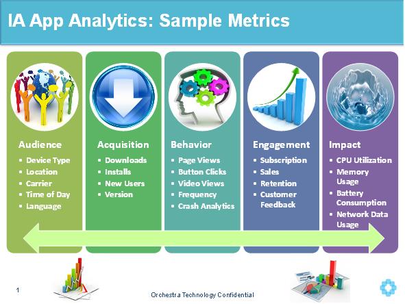 app analytics2